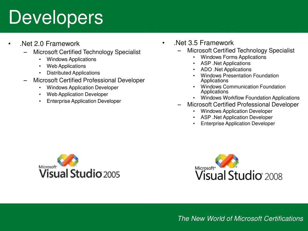 The new world of microsoft certifications ppt download what certification should i get 1betcityfo Images