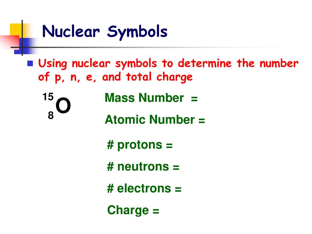 Atoms molecules and ions ppt download o nuclear symbols mass number atomic number protons biocorpaavc
