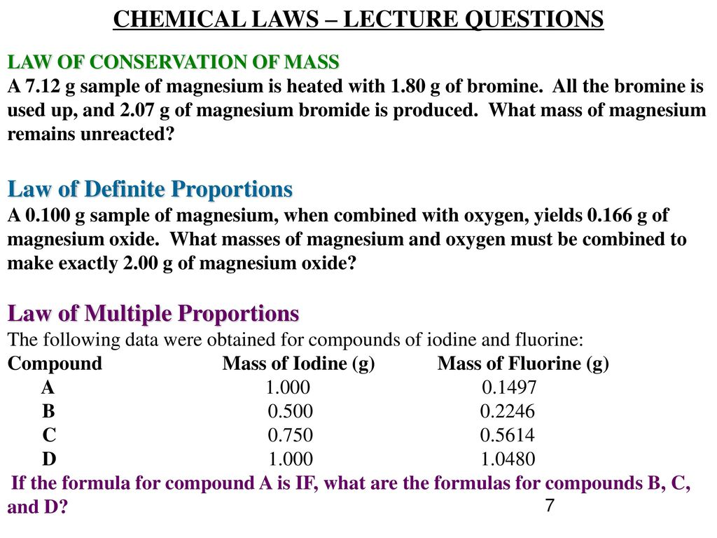 Chapter 2 atoms and elements ppt download 7 chemical biocorpaavc Image collections