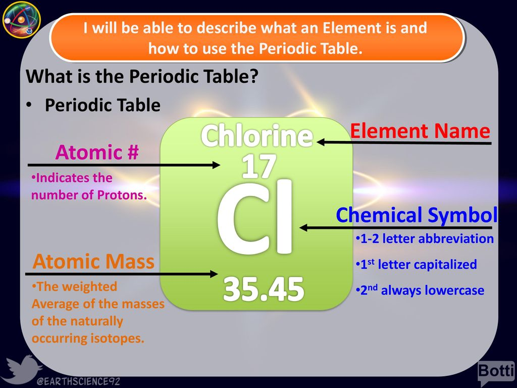 Atoms elements the periodic table ppt download 9 what buycottarizona
