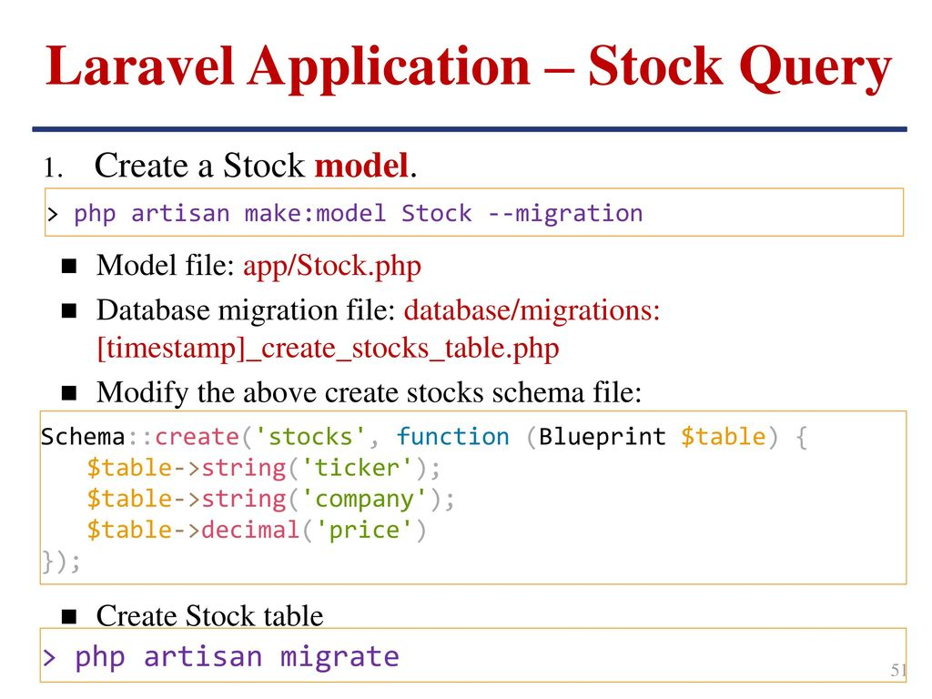 Outline php introduction and php framework php programming ppt 52 laravel application malvernweather Image collections