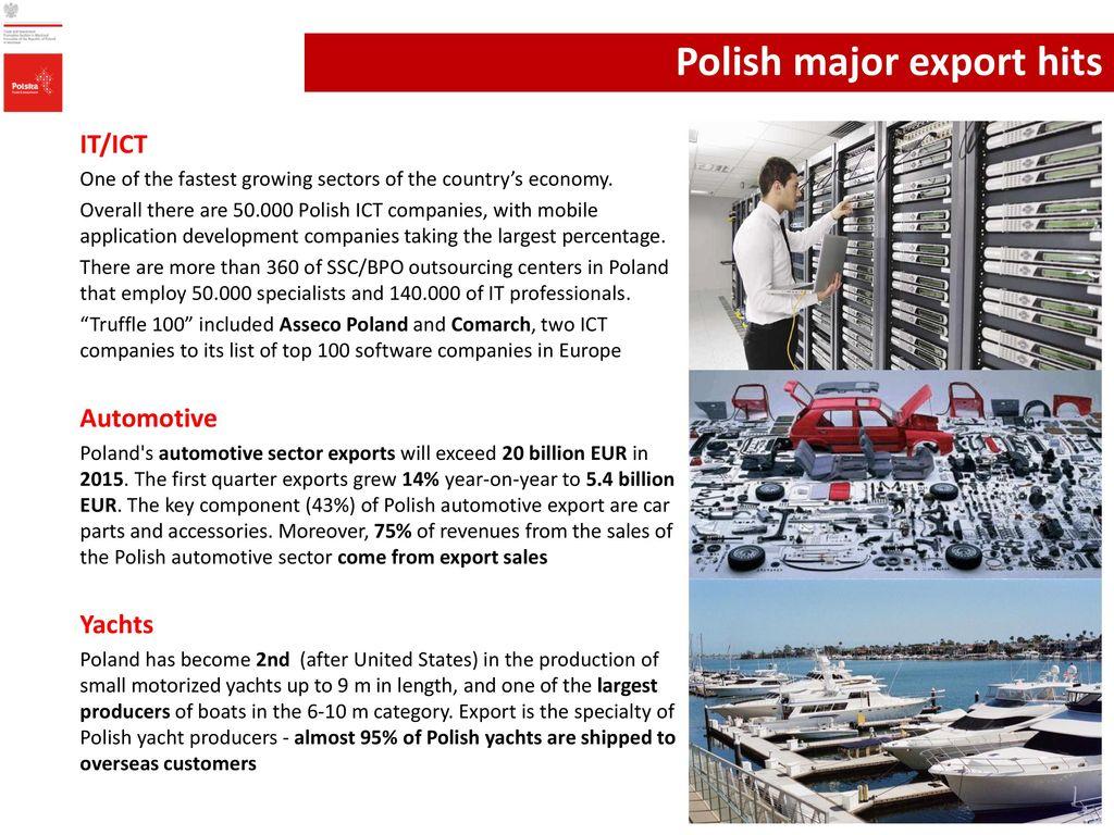 sugar exportation in poland