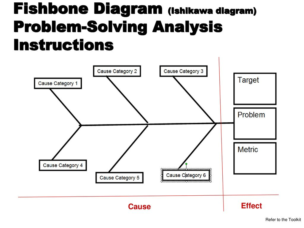 Fish diagram labs gallery diagram design ideas magnificent excel fishbone diagram template ideas entry level ishikawa template powerpoint choice image templates example free pooptronica Image collections
