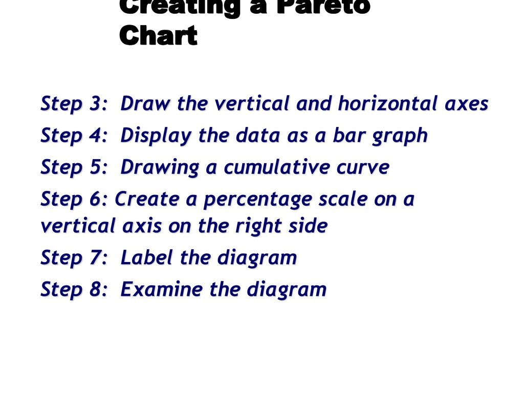 If you owned this company what would you do to improve it ppt creating a pareto chart nvjuhfo Choice Image