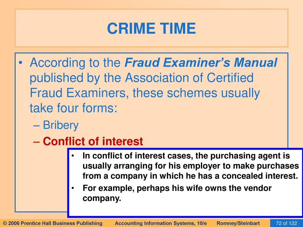 The expenditure cycle purchasing and cash disbursements ppt crime time according to the fraud examiners manual published by the association of certified fraud examiners 1betcityfo Images