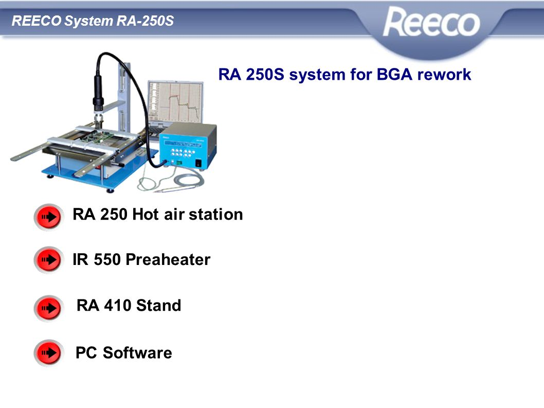 RA 250S system for BGA rework