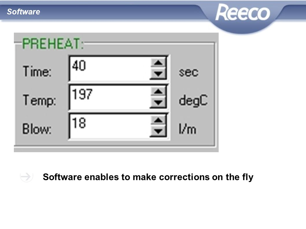 Software enables to make corrections on the fly