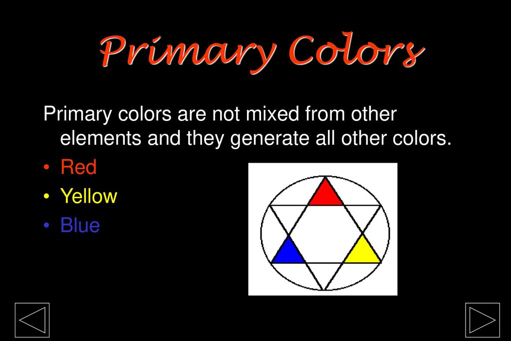 Primary Colors Are Not Mixed From Other Elements And They Generate All