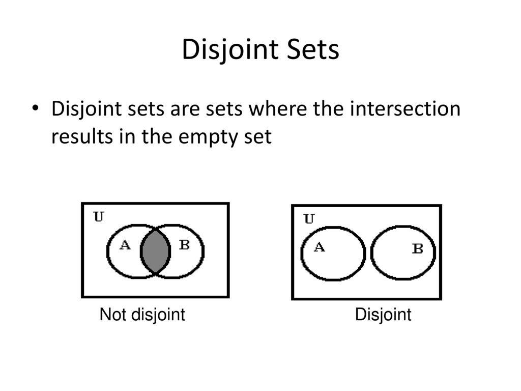 Set operations venn diagram choice image diagram design ideas venn diagram disjoint sets choice data entity diagram venn diagram disjoint sets choice venn diagram disjoint pooptronica Choice Image