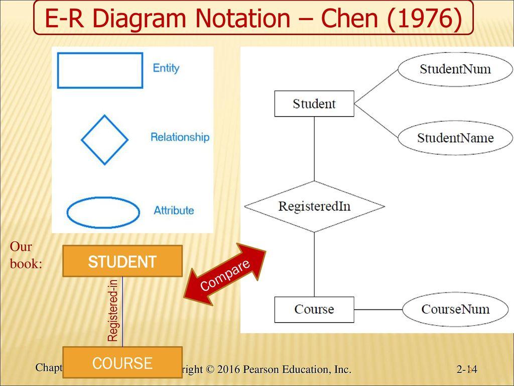 Online diagram tool choice image diagram design ideas online venn diagram tool choice image diagram design ideas online er diagram tool sipoc map gantt pooptronica Choice Image