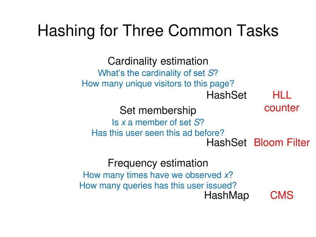 Hashing for Three Common Tasks