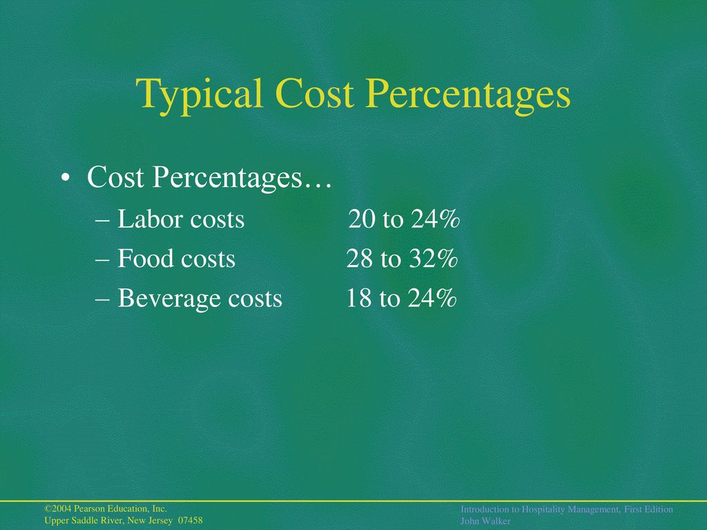 Typical Restaurant Food Cost Percentage