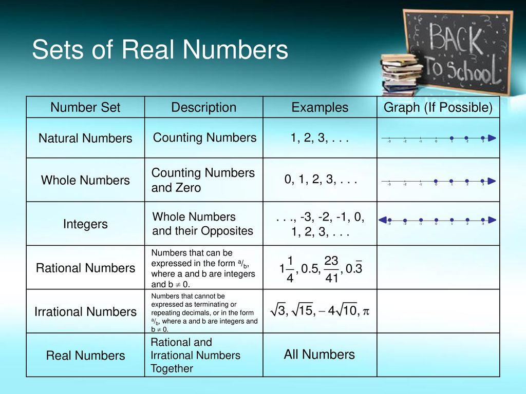 rational numbers venn diagram worksheet - Selo.l-ink.co