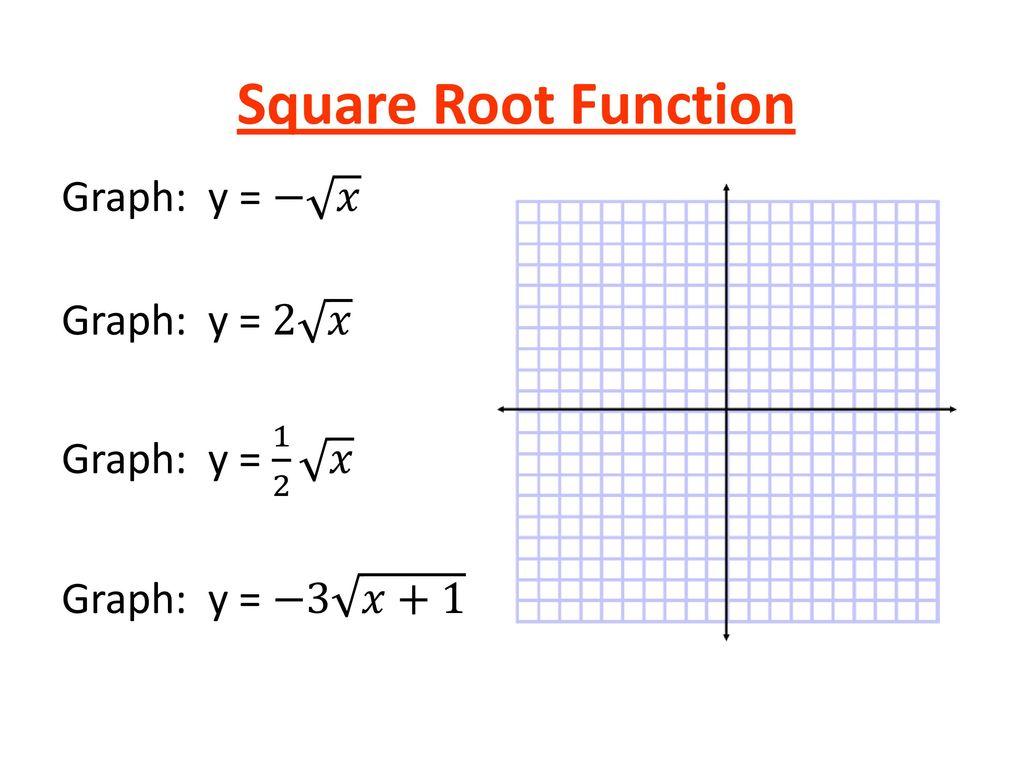 Worksheet Graphing Square Root Functions Worksheet Carlos Lomas