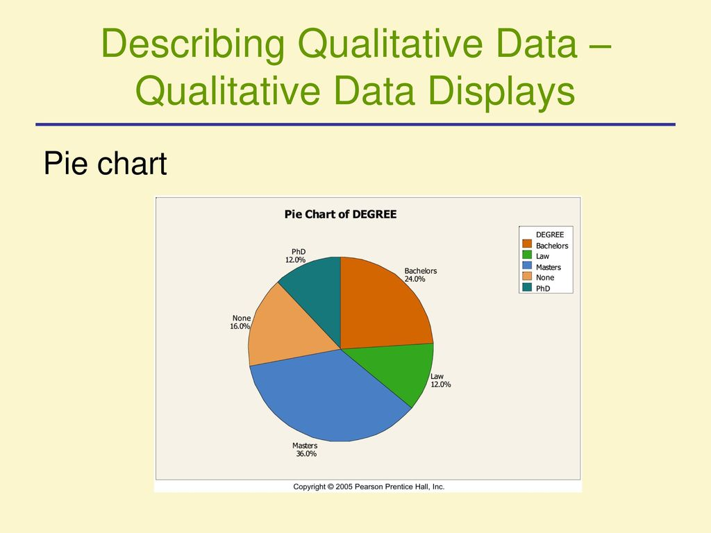 How to explain pie chart images free any chart examples how to explain pie chart images free any chart examples description of pie chart image collections nvjuhfo Choice Image