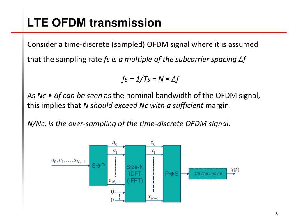 O long term evolution lte ppt download lte ofdm transmission baditri Gallery