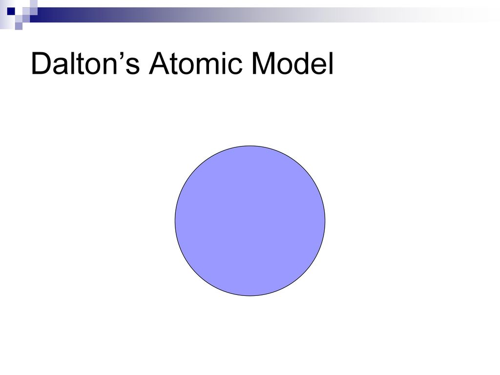 The bohr model the quantum mechanical model ppt download 2 daltons atomic model pooptronica Images