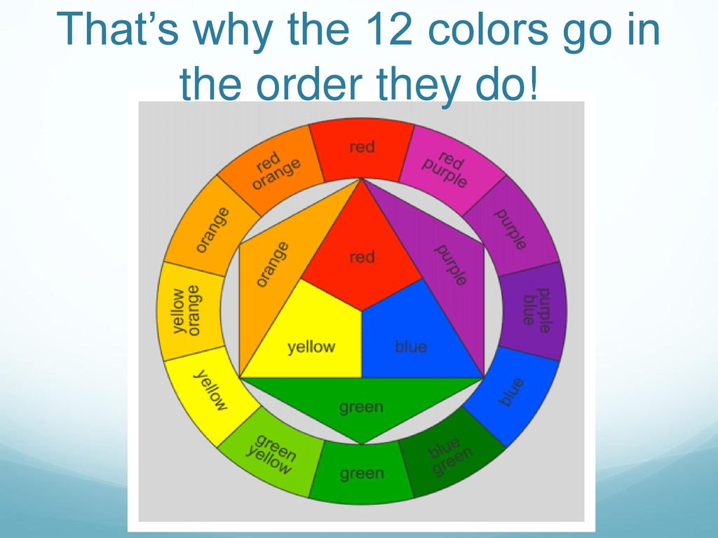 8 Thats Why The 12 Colors Go In Order They Do