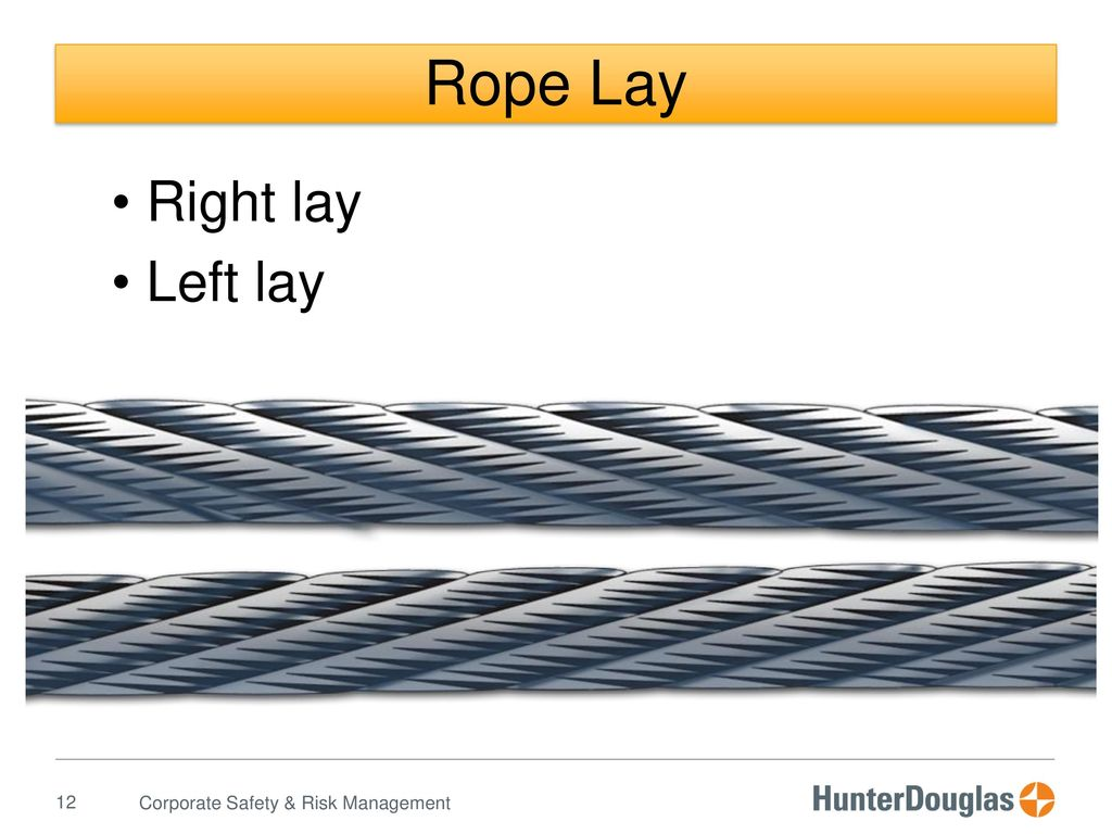 Lovely Wire Rope Defects Contemporary - Wiring Diagram Ideas ...
