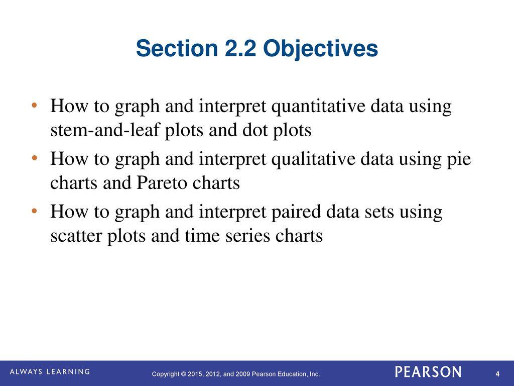 Interpret pareto chart choice image free any chart examples interpret pareto chart images free any chart examples interpret pareto chart gallery free any chart examples ccuart Choice Image