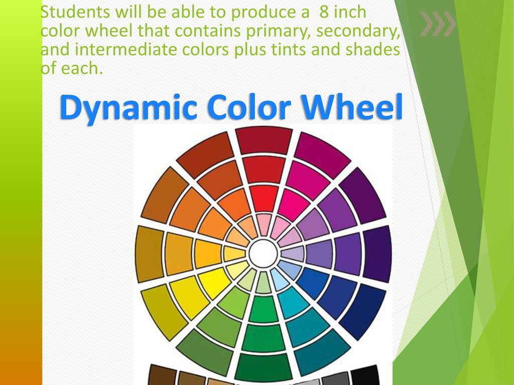 Students Will Be Able To Produce A 8 Inch Color Wheel That Contains Primary Secondary