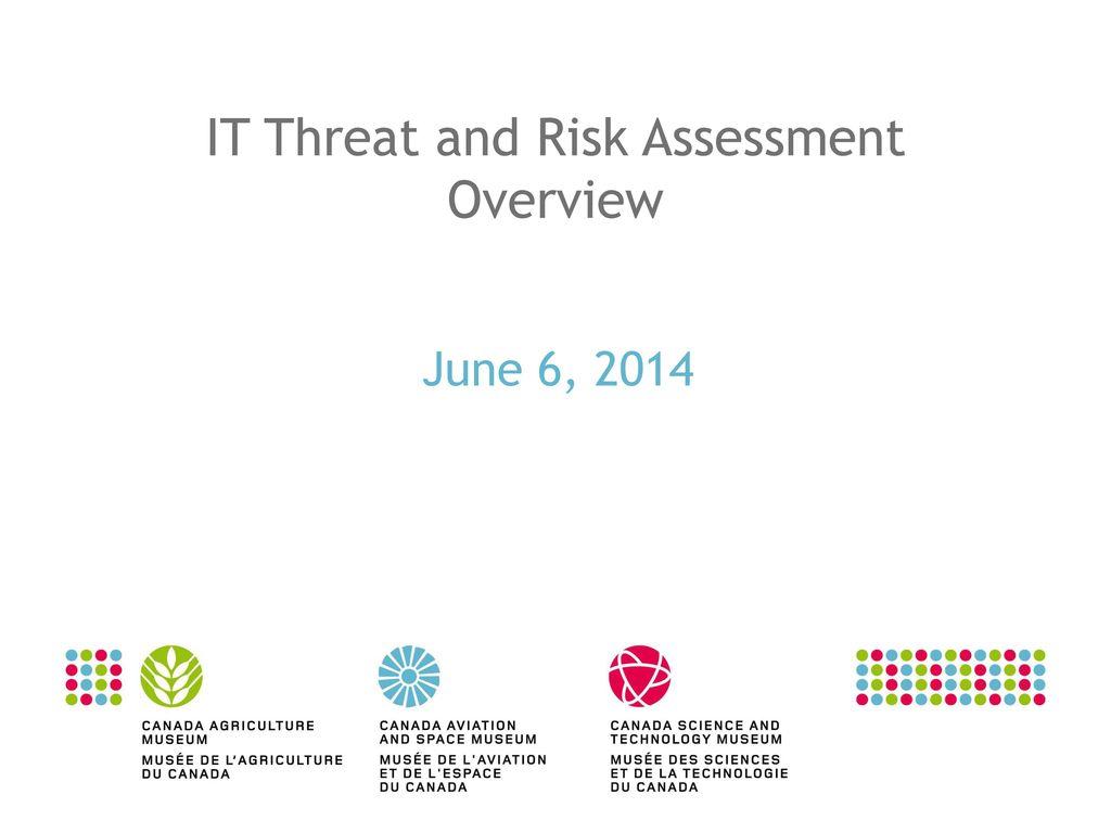 worksheet Land Navigation Risk Assessment Worksheet it threat and risk assessment overview ppt download overview
