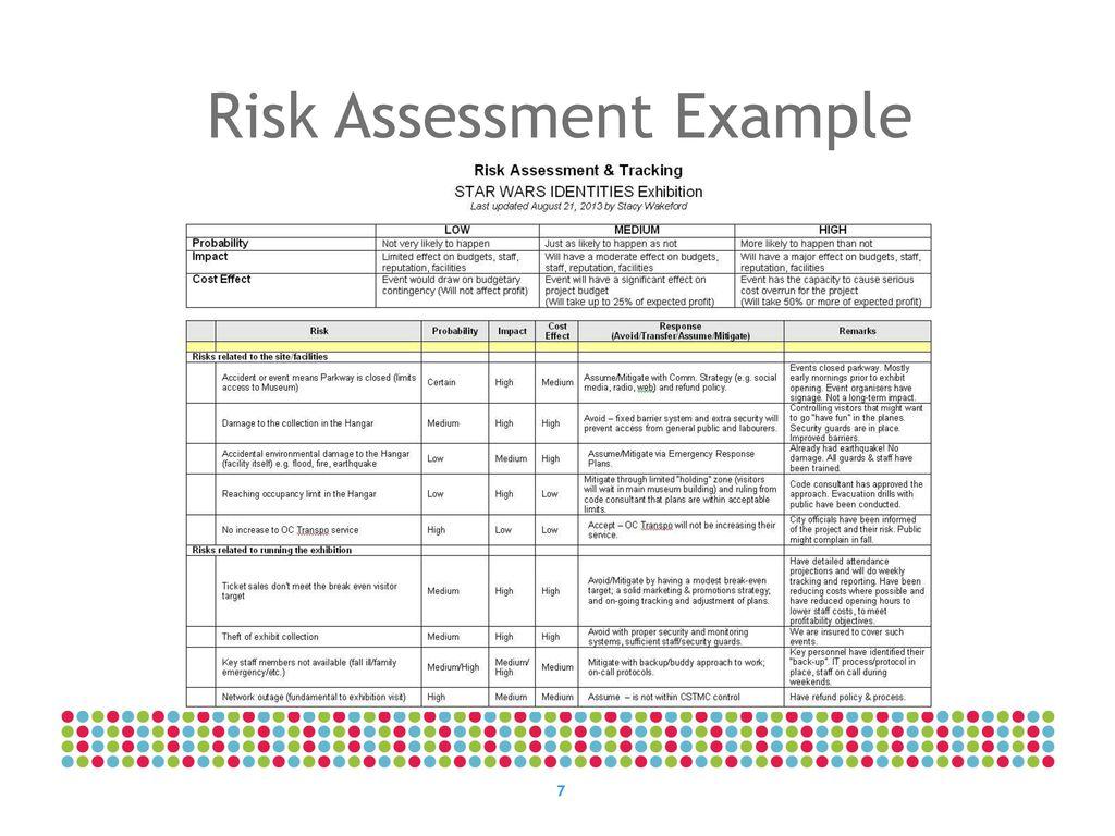 worksheet Land Navigation Risk Assessment Worksheet it threat and risk assessment overview ppt download example