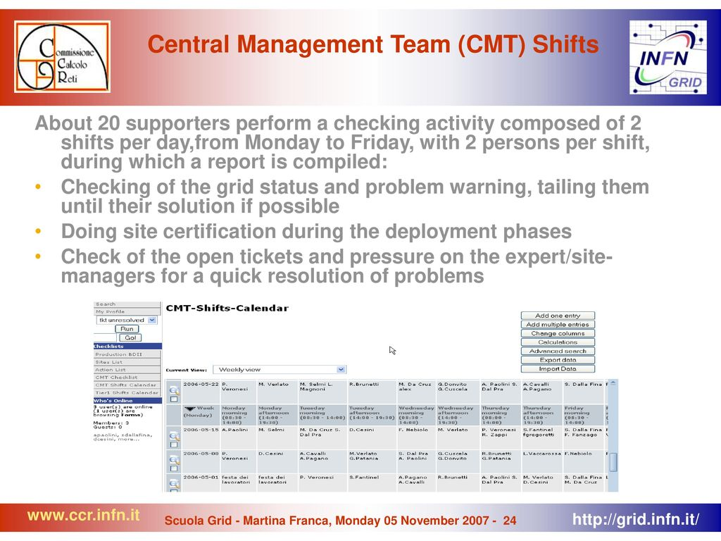 Infn grid project targets organisation procedures ppt download the central management team cmt 1betcityfo Image collections