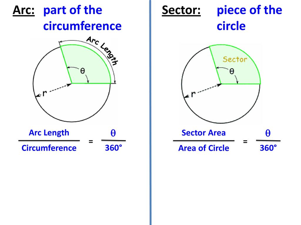 worksheet Arc Length And Sector Area Worksheet Answers do now agenda homework handout 10 problems ppt part of the circumference sector piece circle