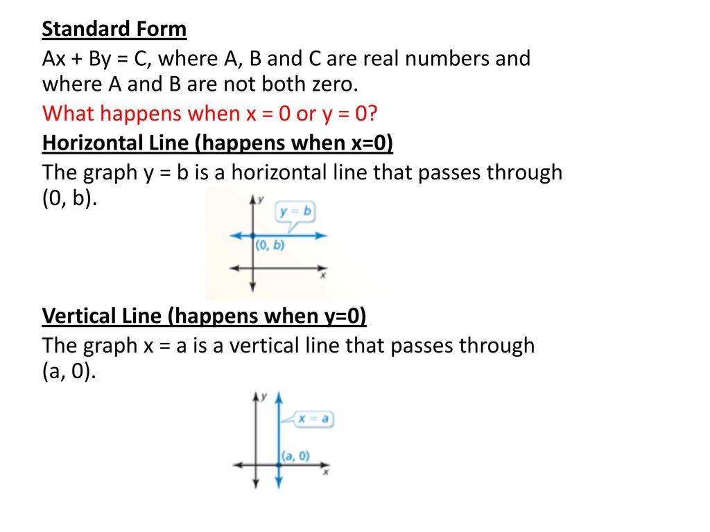 34 graphing linear equations in standard form ppt download 2 standard falaconquin
