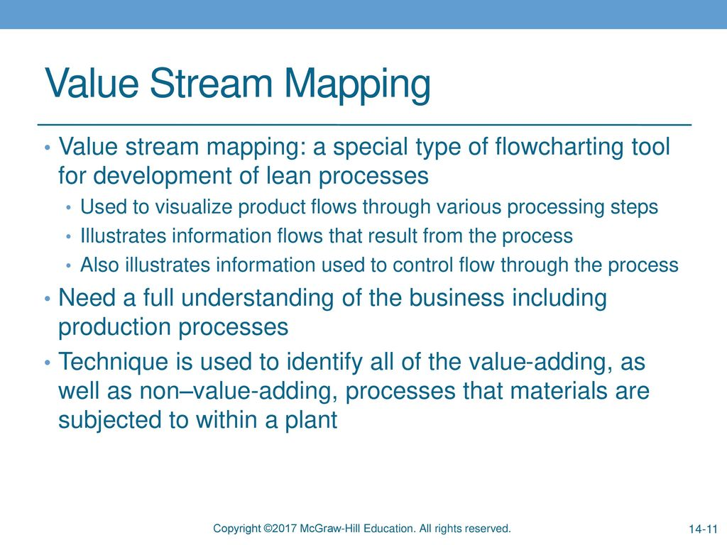 Lean value stream mapping symbols gallery symbol and sign ideas lean value stream mapping symbols choice image symbol and sign ideas chapter 14 lean supply chains biocorpaavc