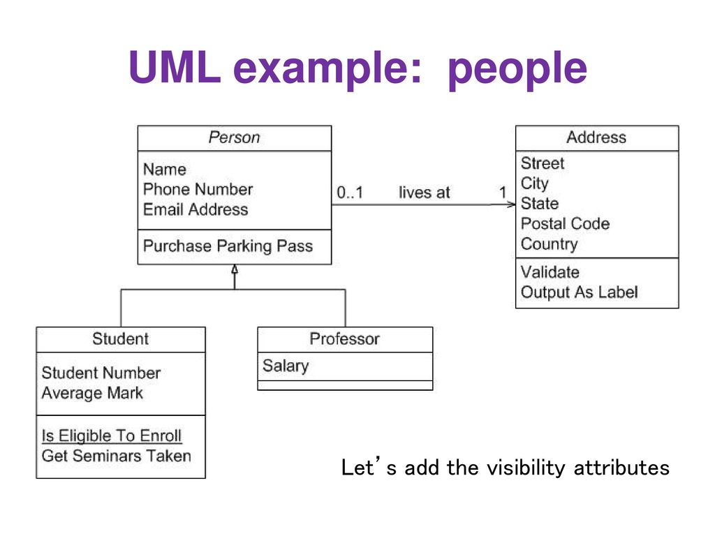 Design and uml class diagrams ppt download 24 class diagram ccuart Gallery