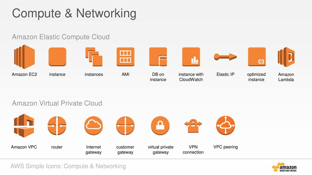 Aws simple icons v aws simple icons usage guidelines ppt download compute networking amazon elastic compute cloud ccuart Images