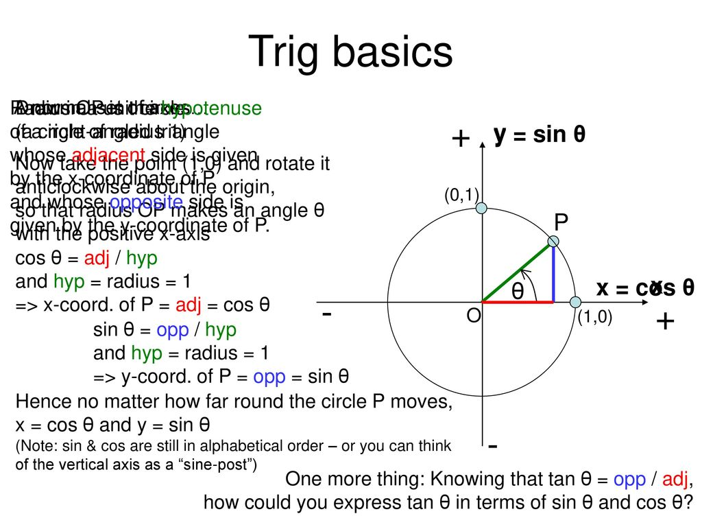 Introduction to trigonometry ppt download 2 trig pooptronica Choice Image