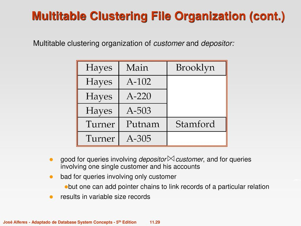 files queries and sequential organization
