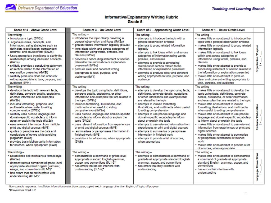 Elementary Writing Grades ppt download