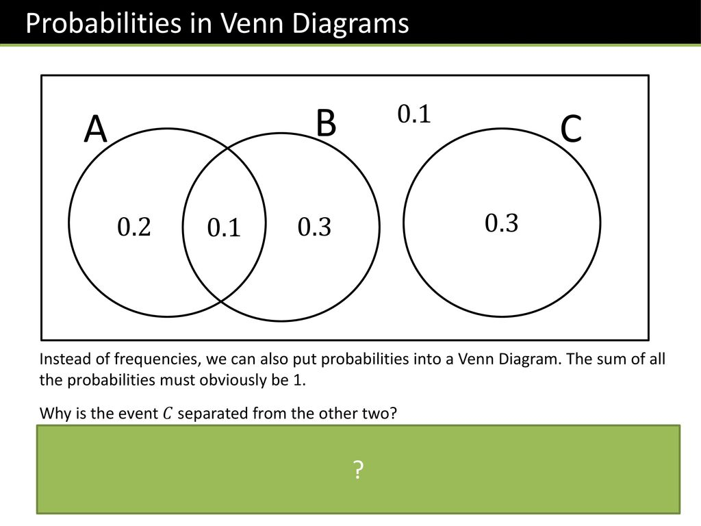 S1 chapter 5 probability ppt download b a c probabilities in venn diagrams 01 02 03 01 03 pooptronica