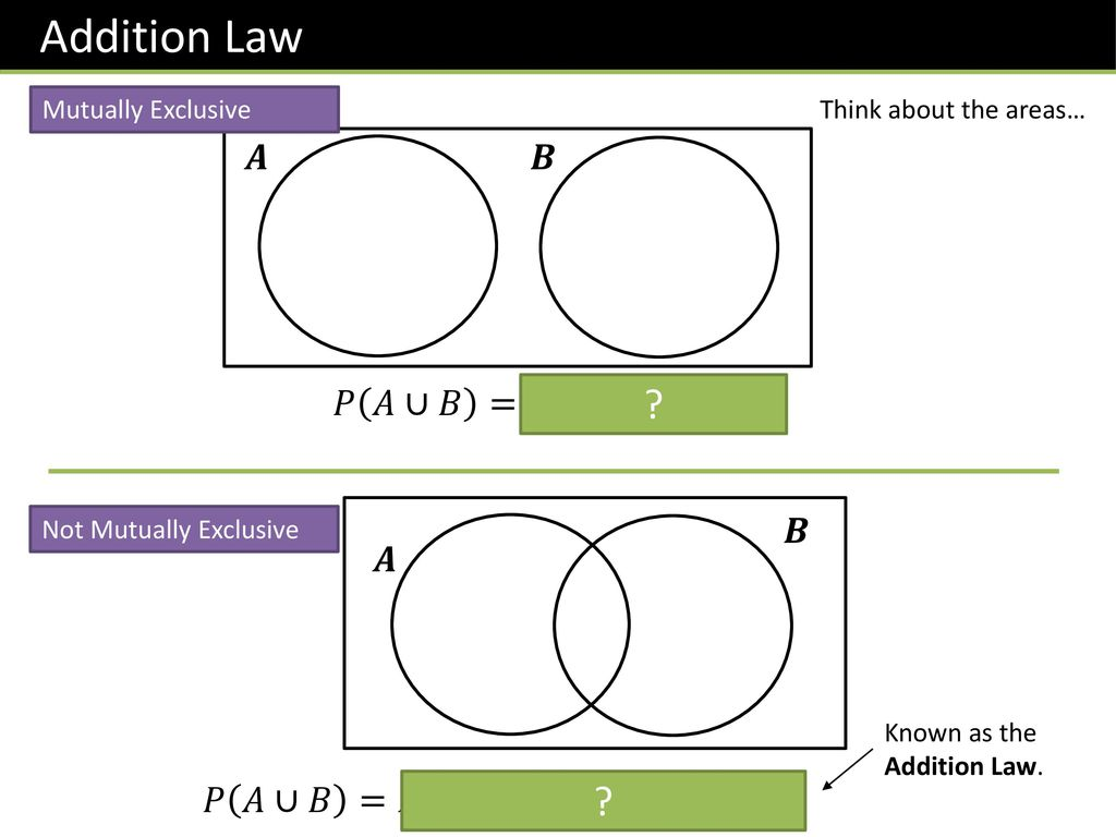 S1 chapter 5 probability ppt download 42 addition law pooptronica