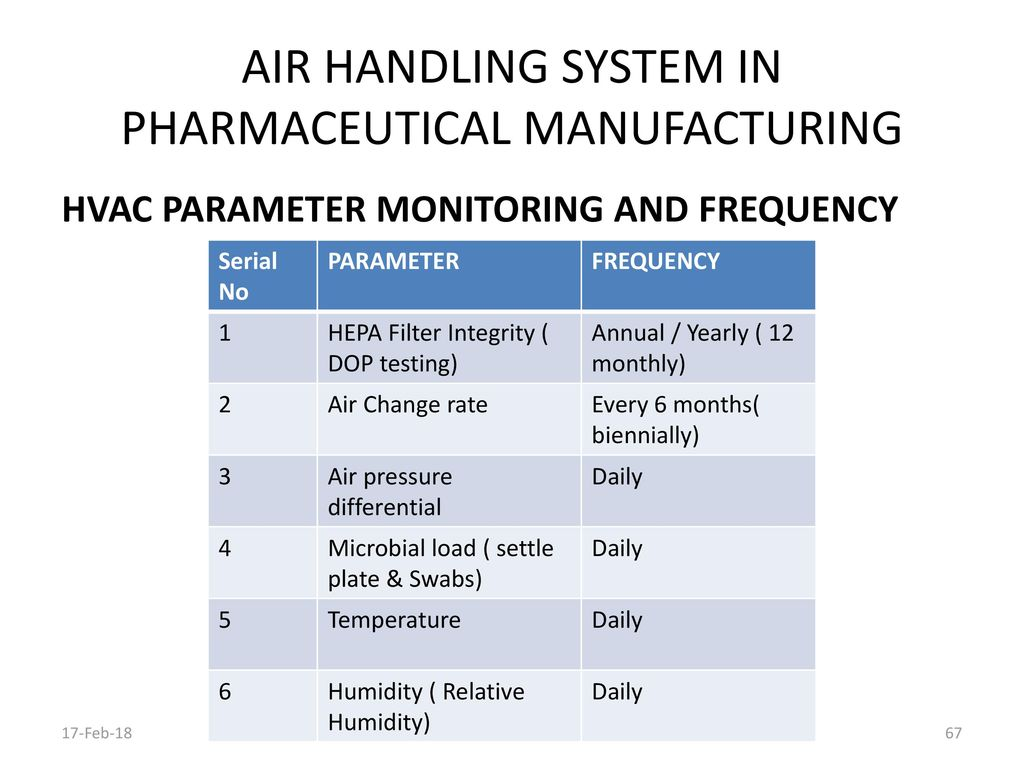 change control sop in pharmaceuticals pdf