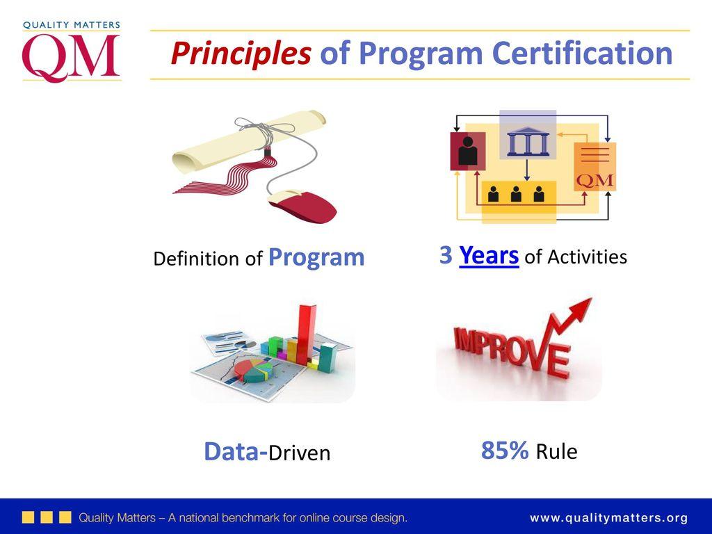 Implementing qm towards program certification ppt download principles of program certification 1betcityfo Images