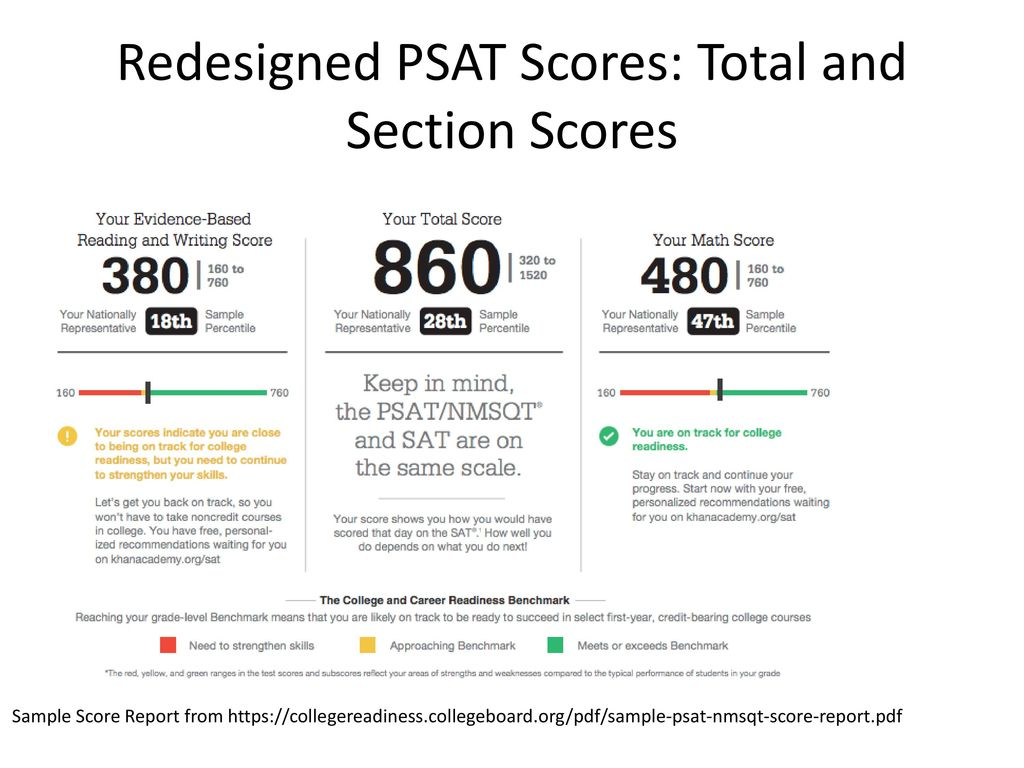 Navigating the changes to college admissions testing ppt download redesigned psat scores total and section scores nvjuhfo Choice Image