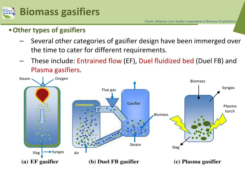 July 1999 Gasification Archive - BioEnergy Lists