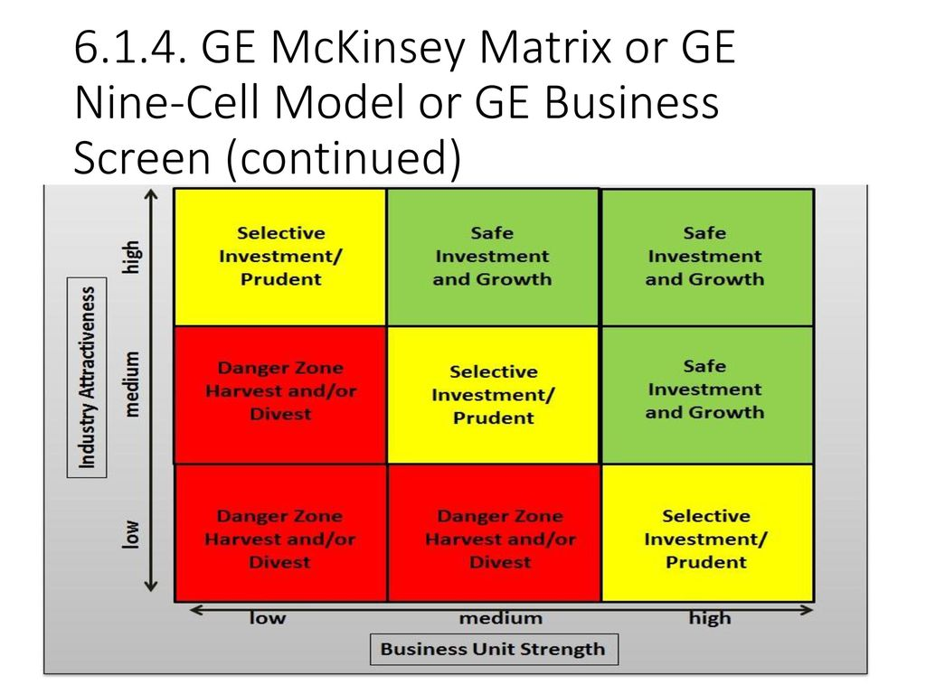 ge 9 cell model The ge/mckinsey matrix is a nine-cell (3 by 3) matrix used to perform  the ms-excel model has a simple push button menu system at the top of the workbook in.
