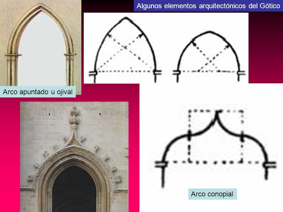 Algunos elementos arquitectónicos del Gótico