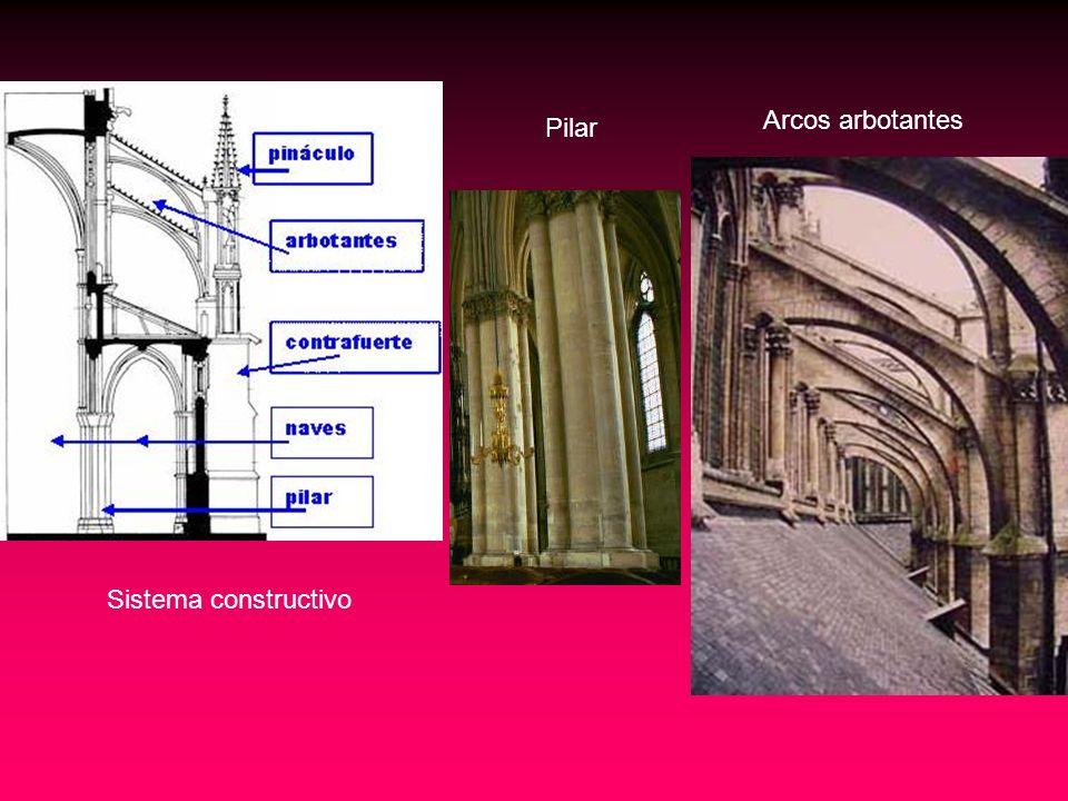 Arcos arbotantes Pilar Sistema constructivo