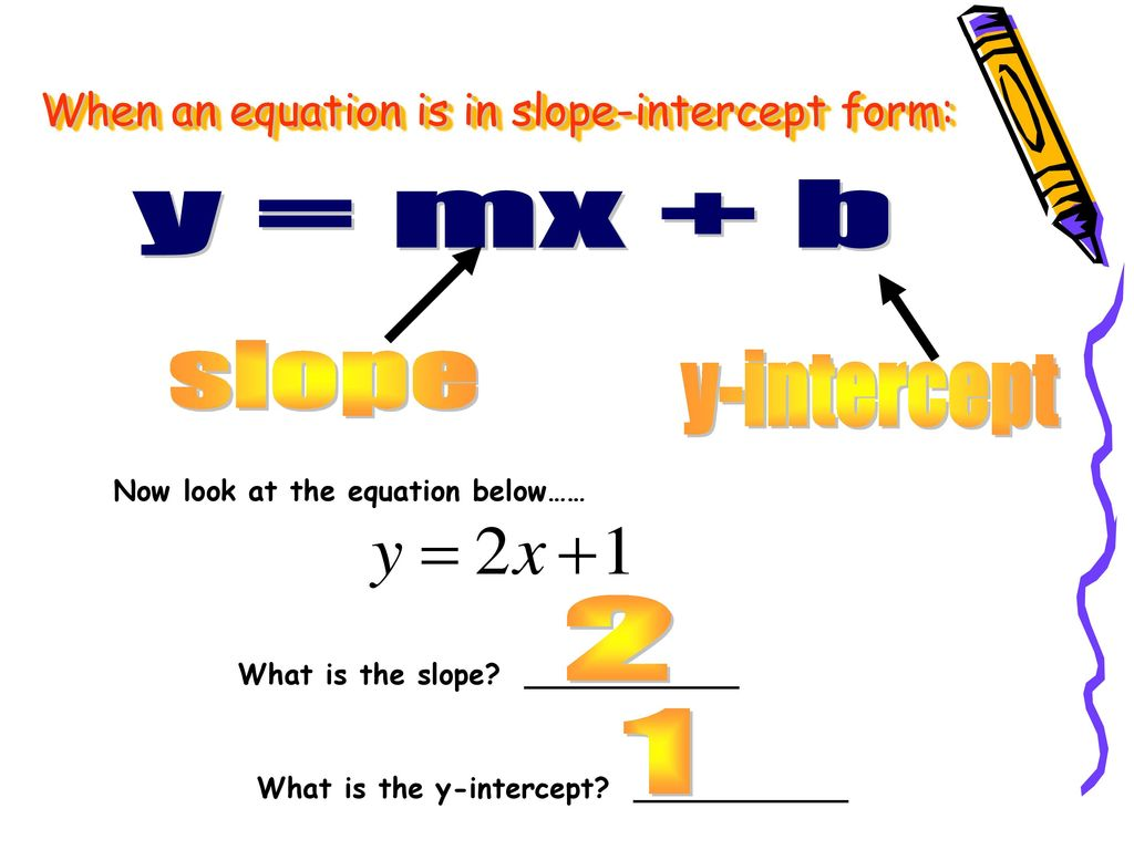 Swbat write and graph lines in slope intercept form thurs 127 when an equation is in slope intercept form falaconquin
