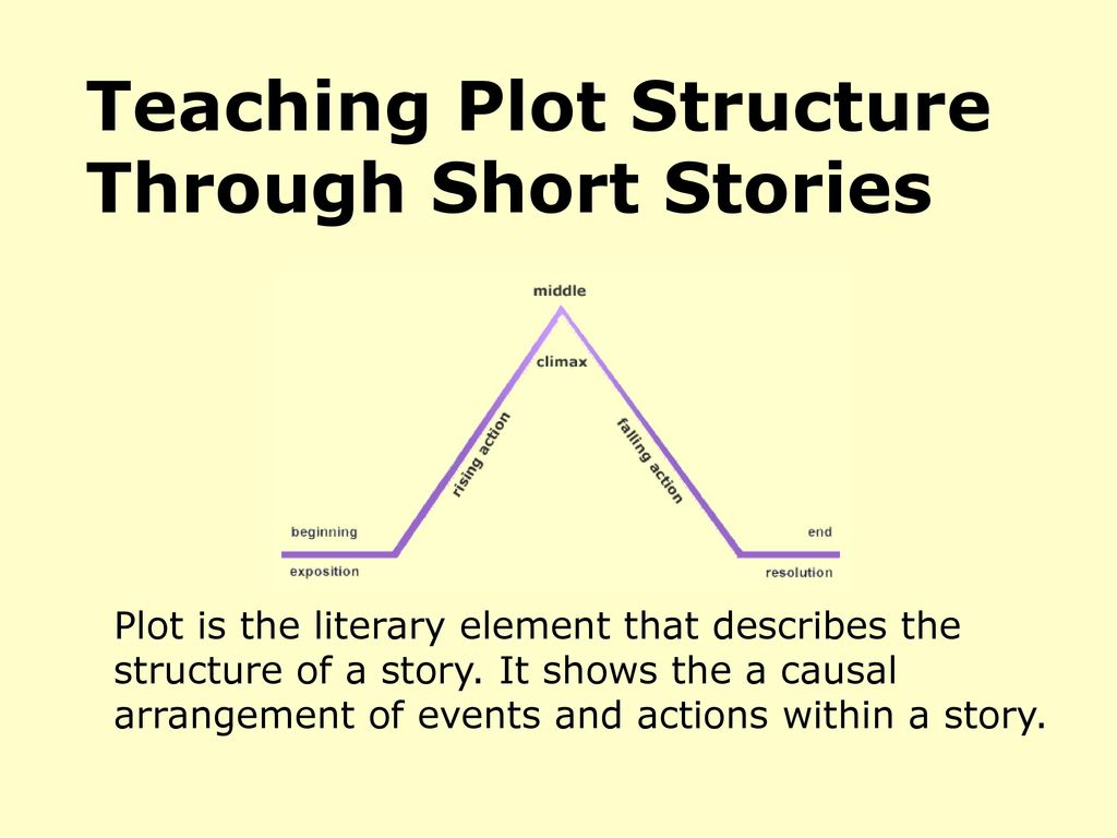 Teaching plot structure through short stories ppt download teaching plot structure through short stories pooptronica Gallery