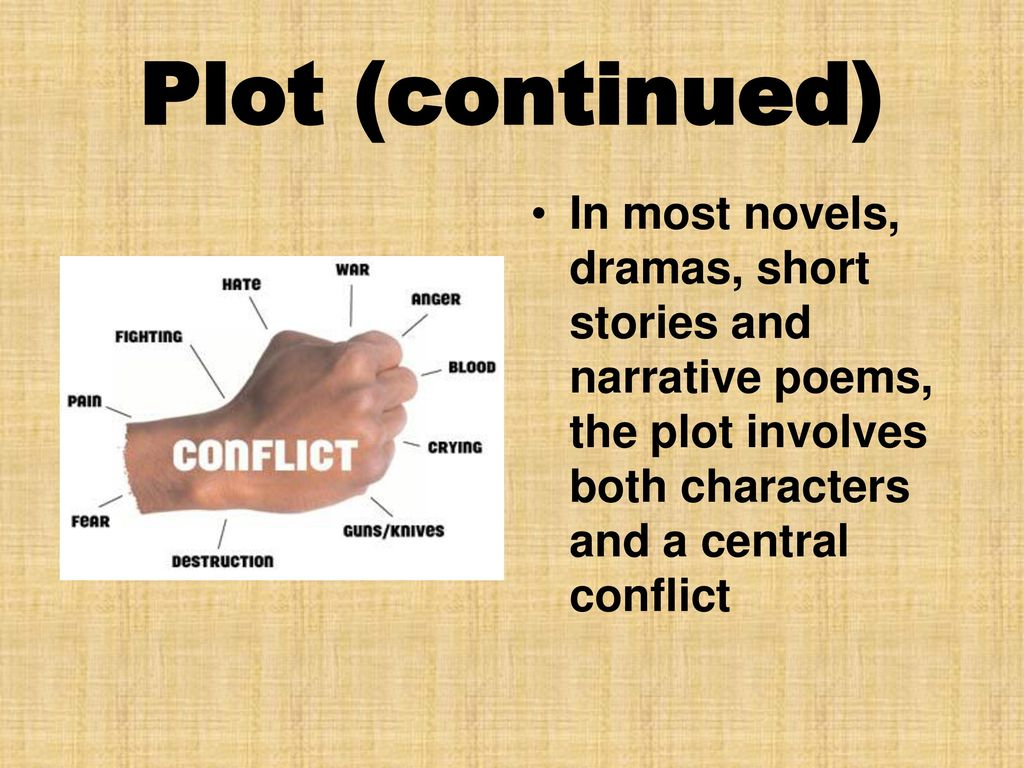 Identifying the elements of a plot diagram ppt download 4 plot ccuart Image collections