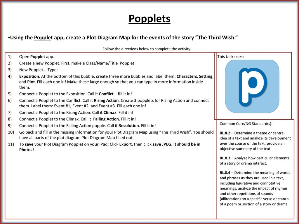 Popplets using the popplet app create a plot diagram map for the popplets using the popplet app create a plot diagram map for the events of the ccuart Image collections