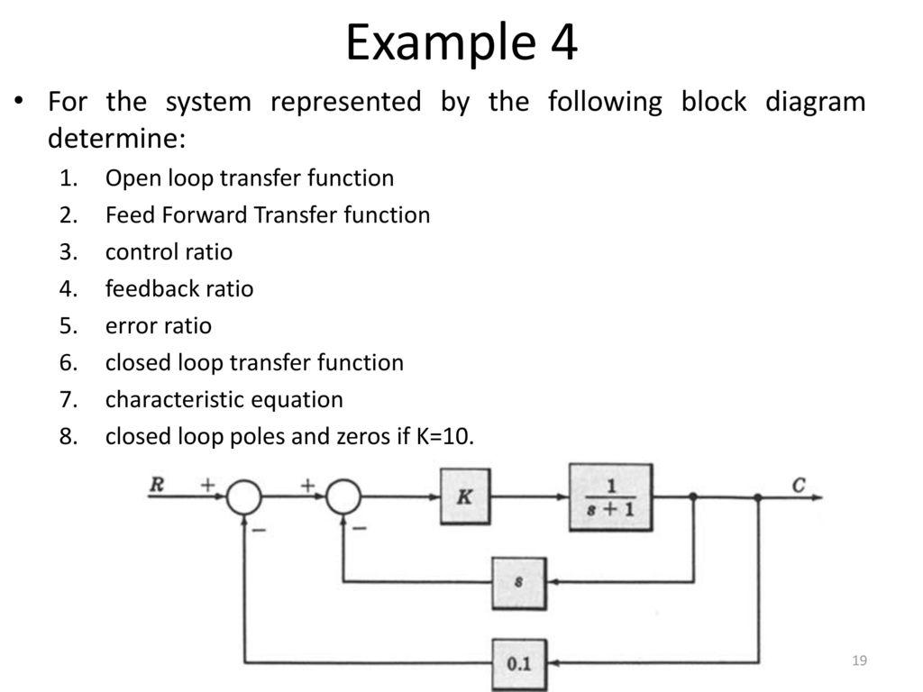 Wunderbar Open Loop Blockdiagramm Zeitgenössisch - Der Schaltplan ...